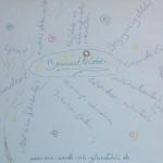 Bewusst leben - meine Mindmap zum Themenbaustein vom Fahrplan ins Glück