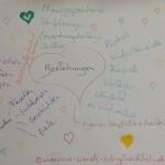Meine Mindmap zum Themenartikel Beziehungen