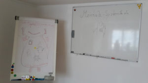 coachingarbeit-tafel-flipchart